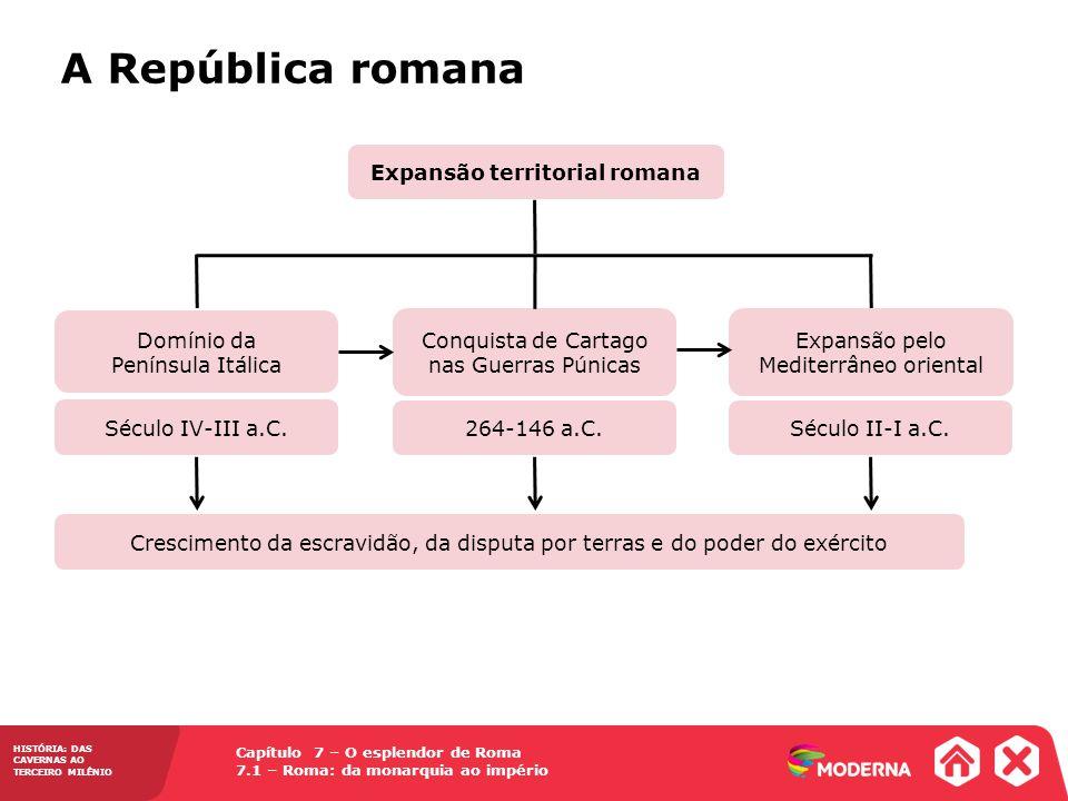 Capítulo 7 – O esplendor de Roma 7.1 – Roma: da monarquia ao império HISTÓRIA: DAS CAVERNAS AO TERCEIRO MILÊNIO Crise da república Fonte: STUMPO, E.