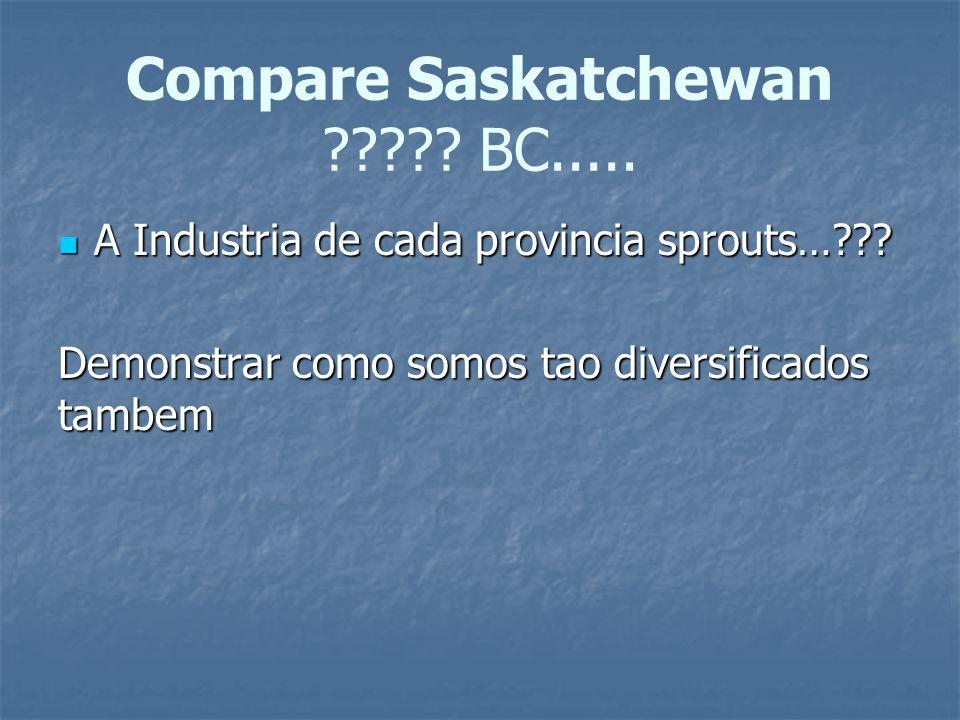 Compare Saskatchewan . BC..... A Industria de cada provincia sprouts… .
