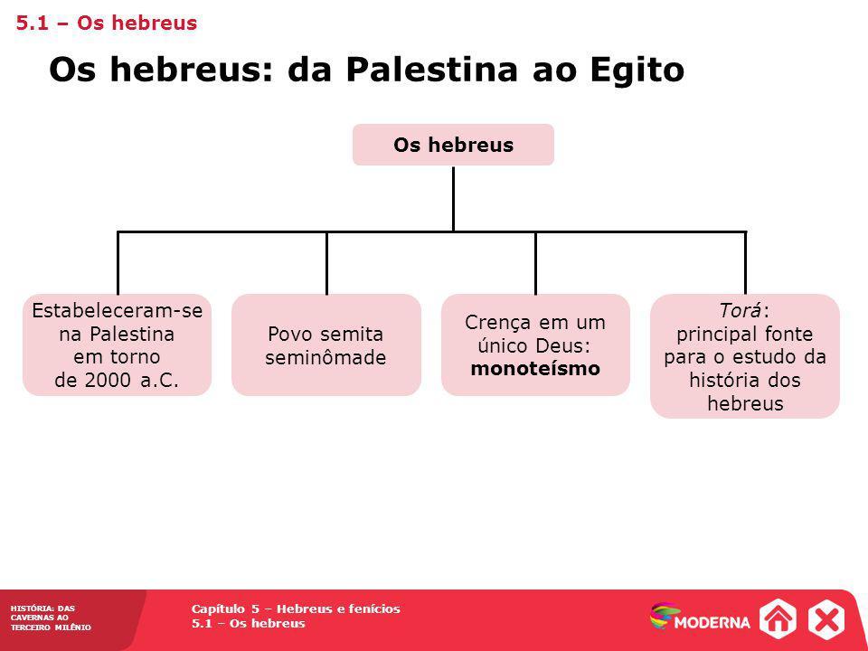 Capítulo 5 – Hebreus e fenícios 5.1 – Os hebreus HISTÓRIA: DAS CAVERNAS AO TERCEIRO MILÊNIO Os hebreus Os hebreus: da Palestina ao Egito 5.1 – Os hebreus Estabeleceram-se na Palestina em torno de 2000 a.C.