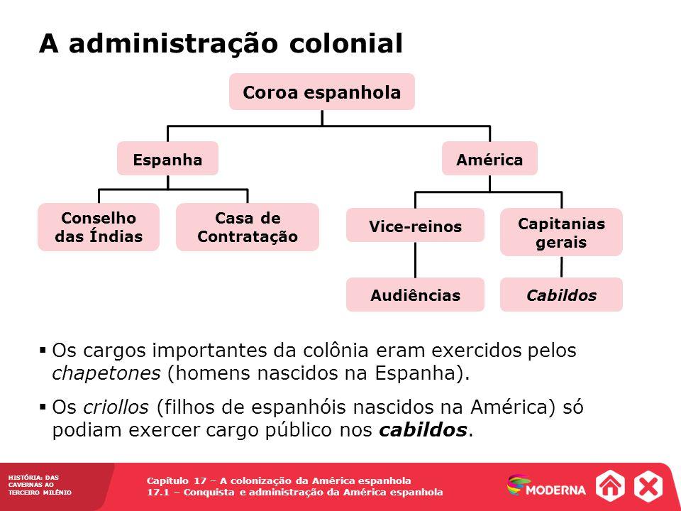 HISTÓRIA: DAS CAVERNAS AO TERCEIRO MILÊNIO Capítulo 17 – A colonização da América espanhola 17.1 – Conquista e administração da América espanhola A ad