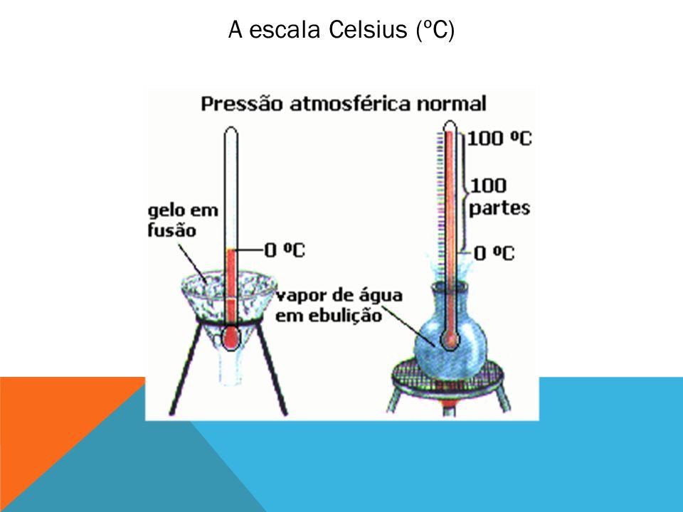 A escala Celsius (ºC)