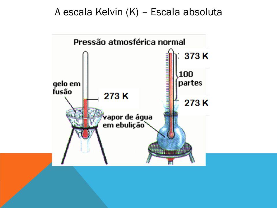A escala Kelvin (K) – Escala absoluta