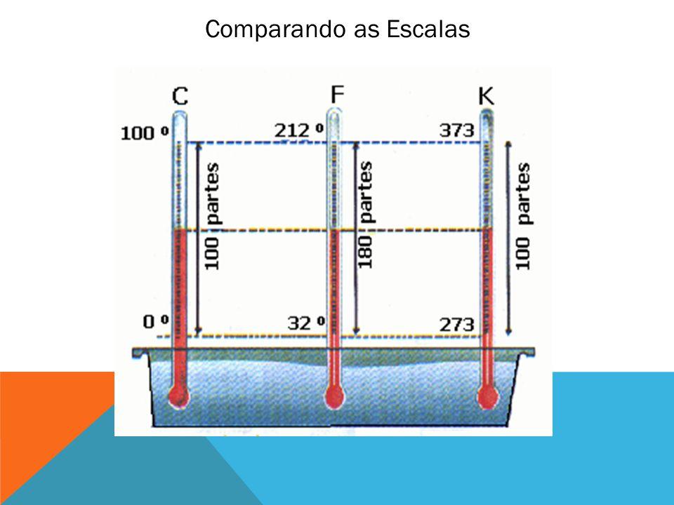 Comparando as Escalas