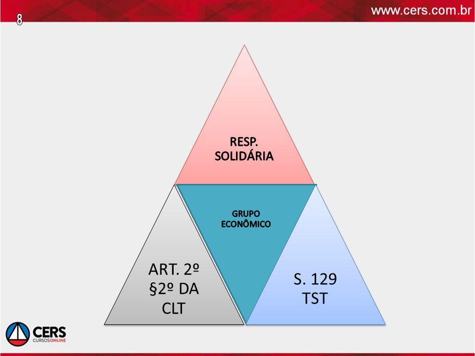 ART. 2º §2º DA CLT S. 129 TST