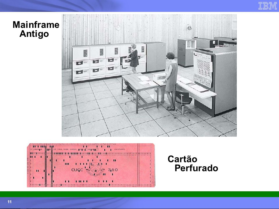 © 2006 IBM Corporation IBM Systems & Technology Group 11 Mainframe Antigo Cartão Perfurado
