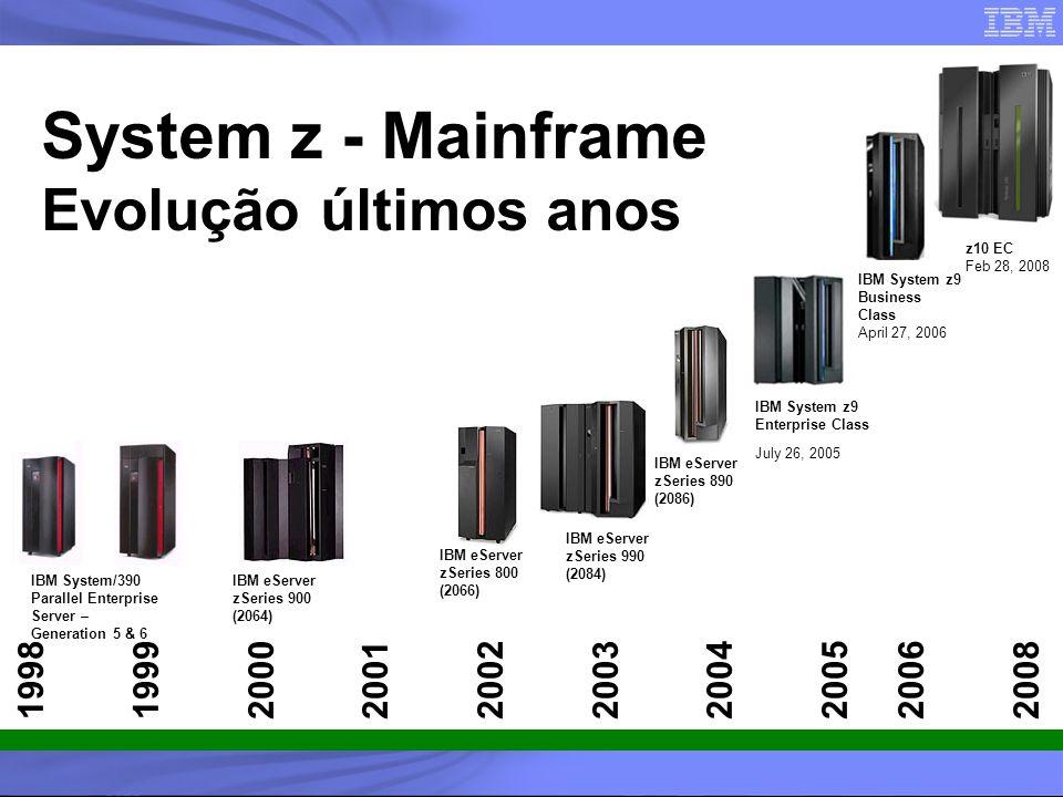 © 2006 IBM Corporation IBM Systems & Technology Group 16 System z - Mainframe Evolução últimos anos System z9 © 2006 IBM Corporation IBM System z9 Bus