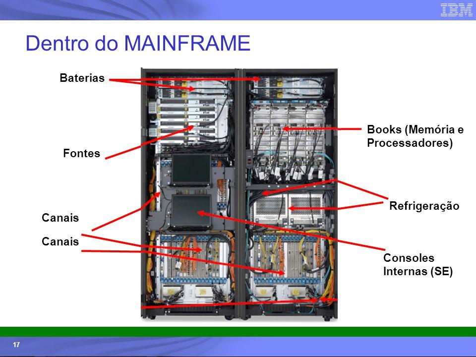 © 2006 IBM Corporation IBM Systems & Technology Group 17 Books (Memória e Processadores) Refrigeração Consoles Internas (SE) Canais Fontes Baterias Ca
