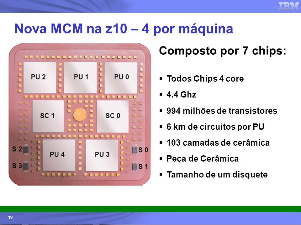 © 2006 IBM Corporation IBM Systems & Technology Group 19 Nova MCM na z10 – 4 por máquina Composto por 7 chips: Todos Chips 4 core 4.4 Ghz 994 milhões