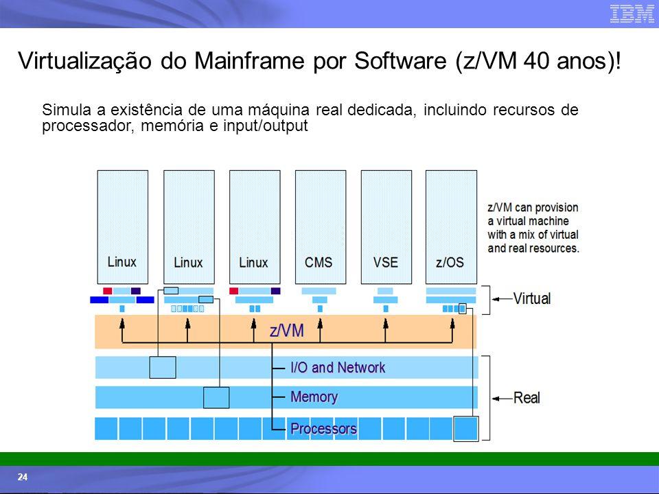 © 2006 IBM Corporation IBM Systems & Technology Group 24 Virtualização do Mainframe por Software (z/VM 40 anos)! Simula a existência de uma máquina re