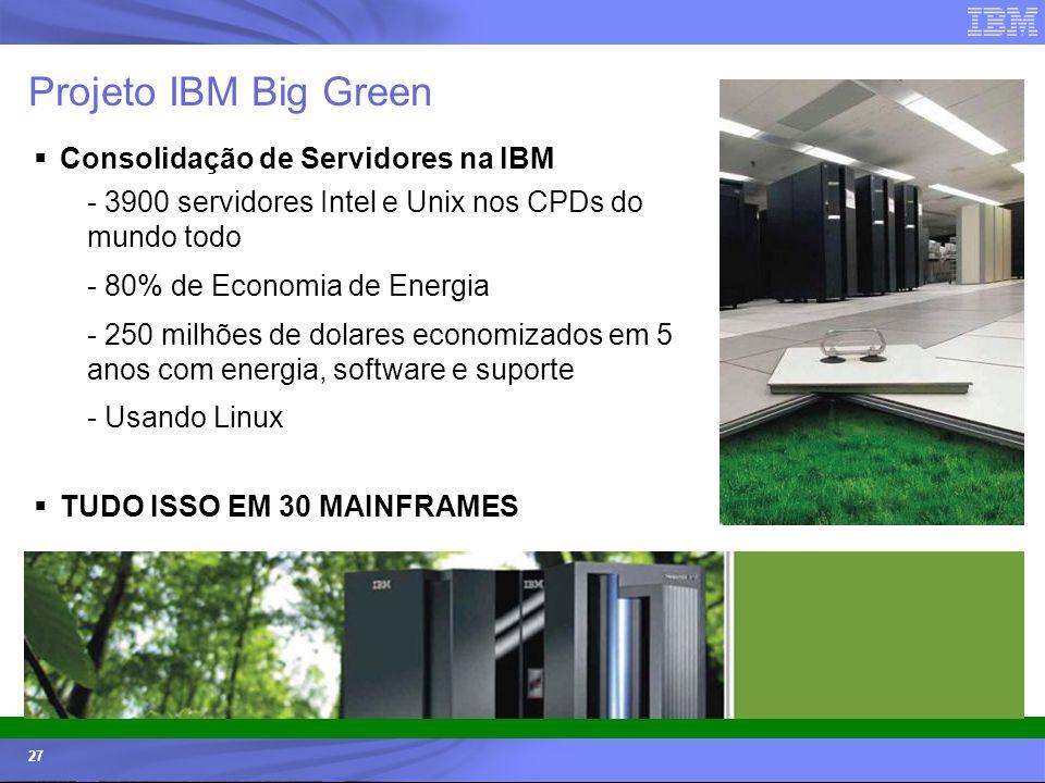 © 2006 IBM Corporation IBM Systems & Technology Group 27 Projeto IBM Big Green Consolidação de Servidores na IBM - 3900 servidores Intel e Unix nos CP
