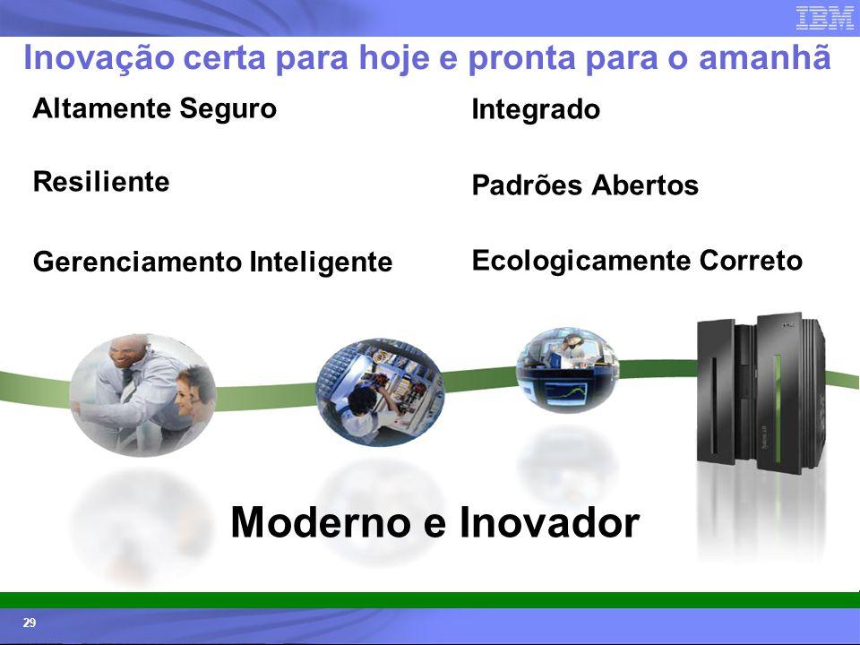 © 2006 IBM Corporation IBM Systems & Technology Group 29 Altamente Seguro Inovação certa para hoje e pronta para o amanhã IBM System z9 Integrado Padr