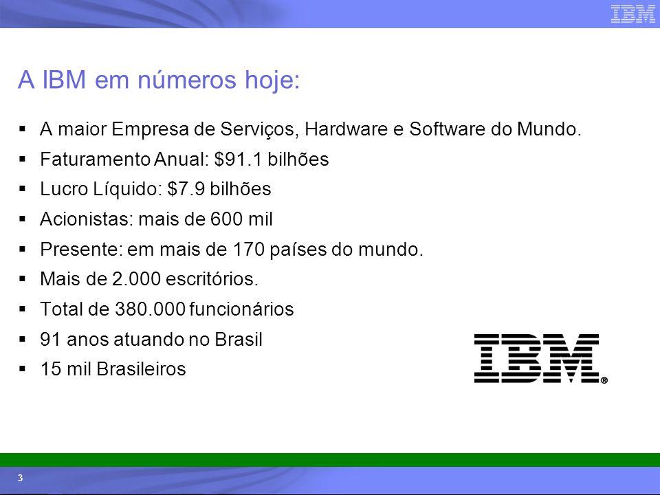 © 2006 IBM Corporation IBM Systems & Technology Group 3 A IBM em números hoje: A maior Empresa de Serviços, Hardware e Software do Mundo. Faturamento