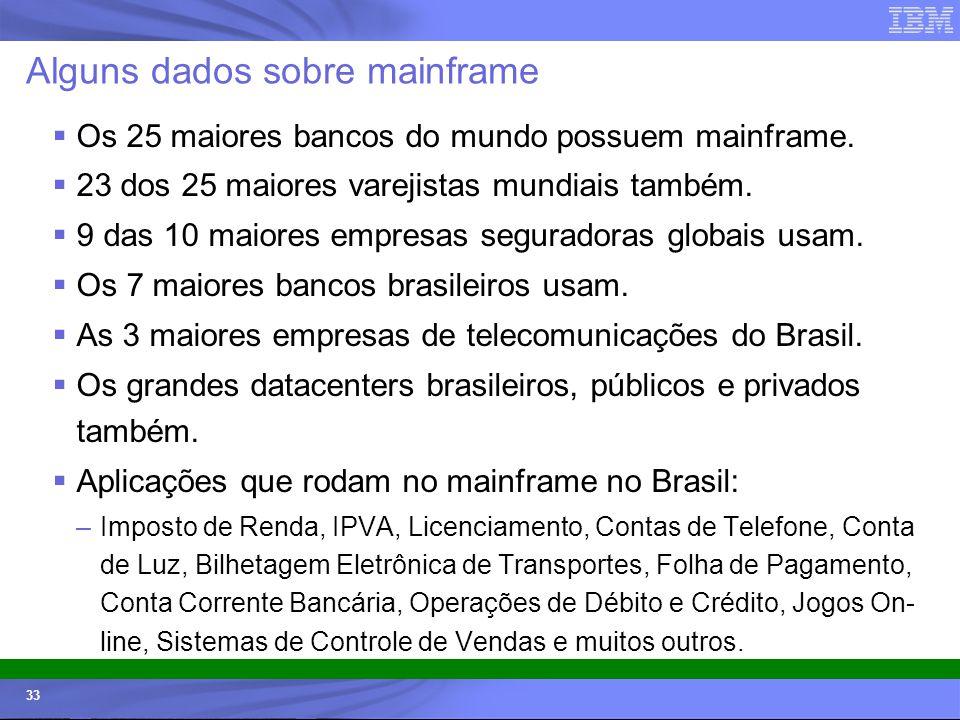 © 2006 IBM Corporation IBM Systems & Technology Group 33 Alguns dados sobre mainframe Os 25 maiores bancos do mundo possuem mainframe. 23 dos 25 maior