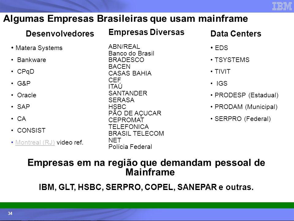 © 2006 IBM Corporation IBM Systems & Technology Group 34 Algumas Empresas Brasileiras que usam mainframe Desenvolvedores Matera Systems Bankware CPqD