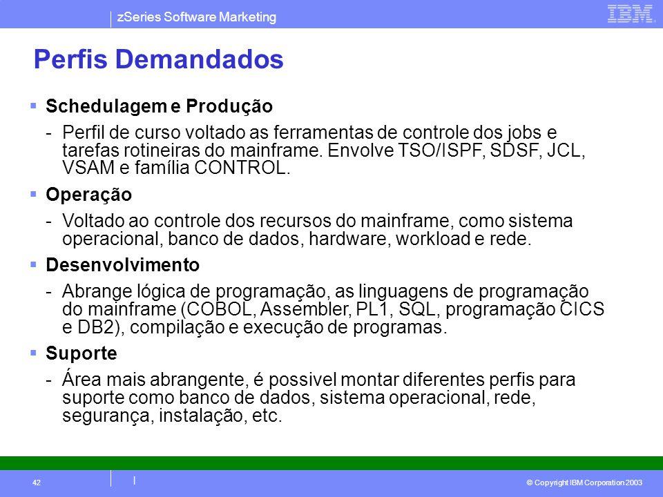 zSeries Software Marketing © Copyright IBM Corporation 2003 | 42 Perfis Demandados Schedulagem e Produção -Perfil de curso voltado as ferramentas de c
