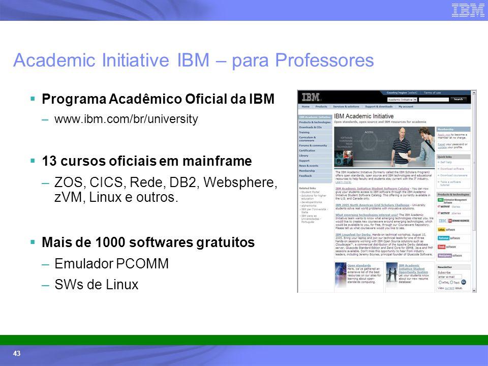 Ecossistemas (Universidades e ISVs) - © 2005 IBM Corporation 43 Academic Initiative IBM – para Professores Programa Acadêmico Oficial da IBM –www.ibm.