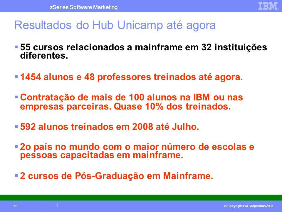 zSeries Software Marketing © Copyright IBM Corporation 2003 | 46 Resultados do Hub Unicamp até agora 55 cursos relacionados a mainframe em 32 institui