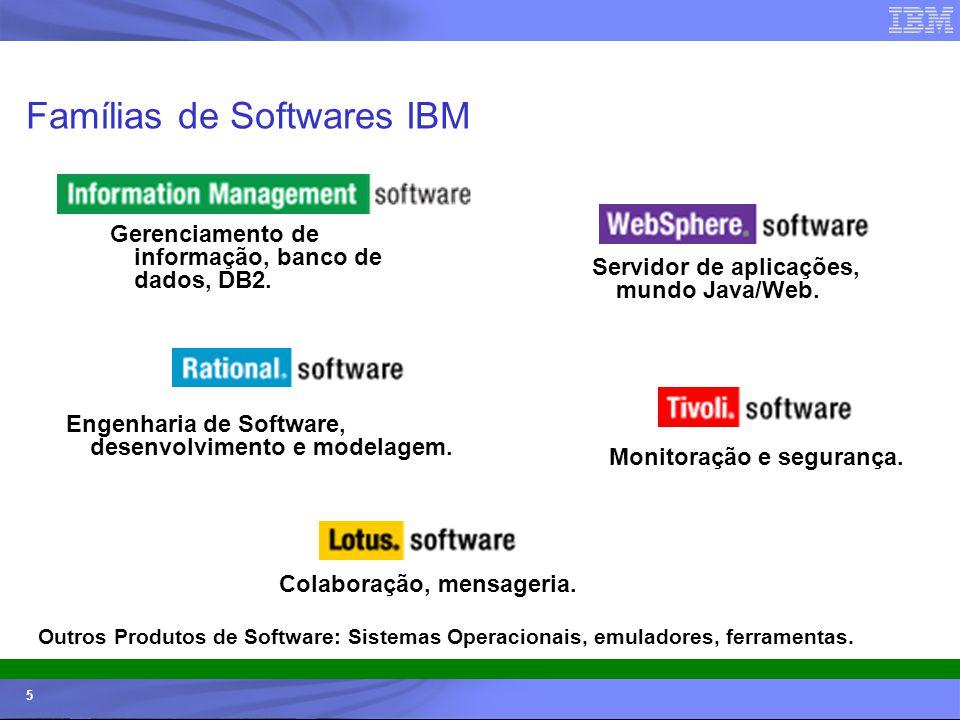 © 2006 IBM Corporation IBM Systems & Technology Group 5 Famílias de Softwares IBM Gerenciamento de informação, banco de dados, DB2. Servidor de aplica