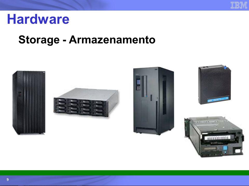 © 2006 IBM Corporation IBM Systems & Technology Group 9 Hardware Storage - Armazenamento
