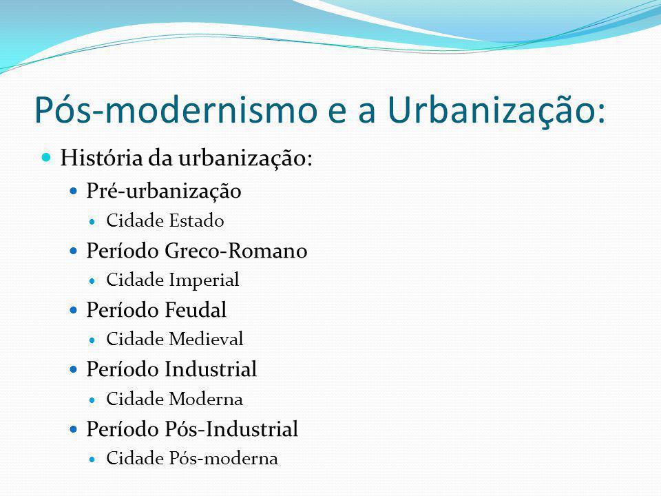 Pós-modernismo e a Urbanização: História da urbanização: Pré-urbanização Cidade Estado Período Greco-Romano Cidade Imperial Período Feudal Cidade Medi