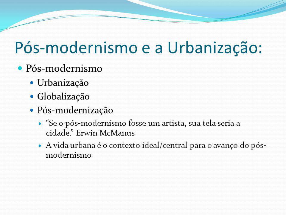 Pós-modernismo e a Urbanização: Pós-modernismo Urbanização Globalização Pós-modernização Se o pós-modernismo fosse um artista, sua tela seria a cidade