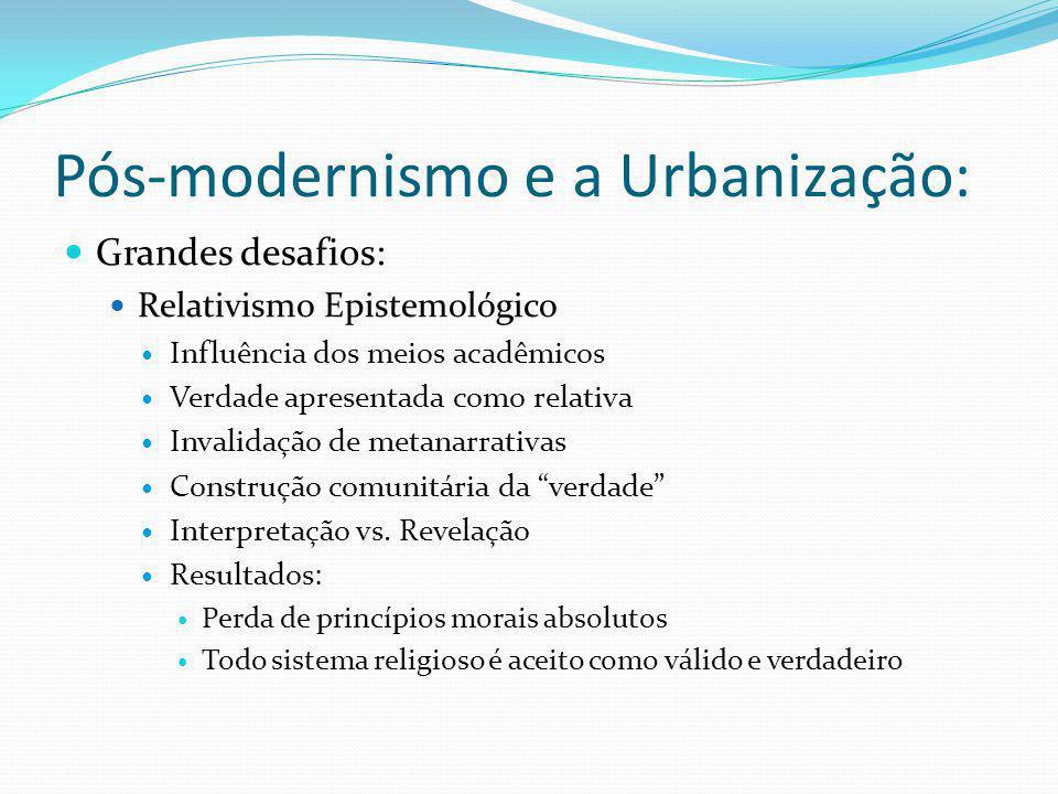 Pós-modernismo e a Urbanização: Grandes desafios: Relativismo Epistemológico Influência dos meios acadêmicos Verdade apresentada como relativa Invalid