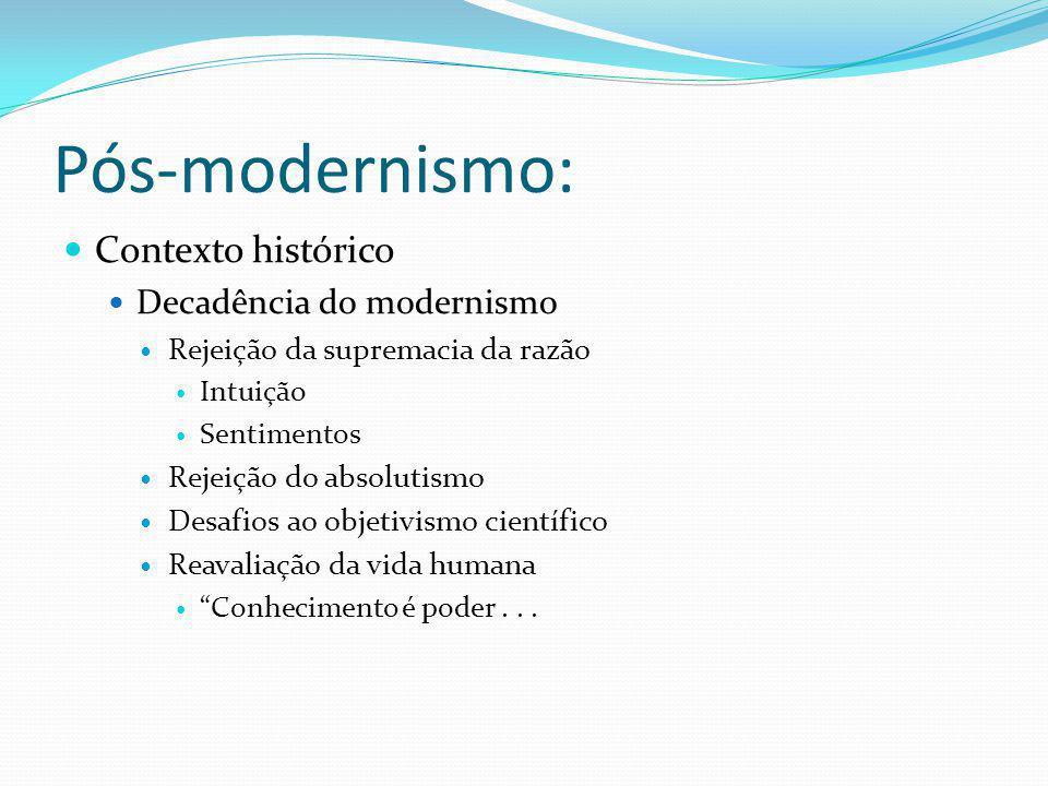 Pós-modernismo: Contexto histórico Decadência do modernismo Rejeição da supremacia da razão Intuição Sentimentos Rejeição do absolutismo Desafios ao o