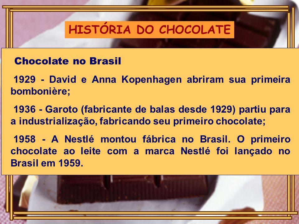 Chocolate no Brasil 1929 - David e Anna Kopenhagen abriram sua primeira bombonière; 1936 - Garoto (fabricante de balas desde 1929) partiu para a indus