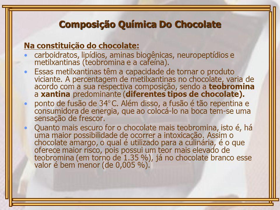 Composição Química Do Chocolate Na constituição do chocolate: carboidratos, lipídios, aminas biogênicas, neuropeptídios e metilxantinas (teobromina e a cafeína).