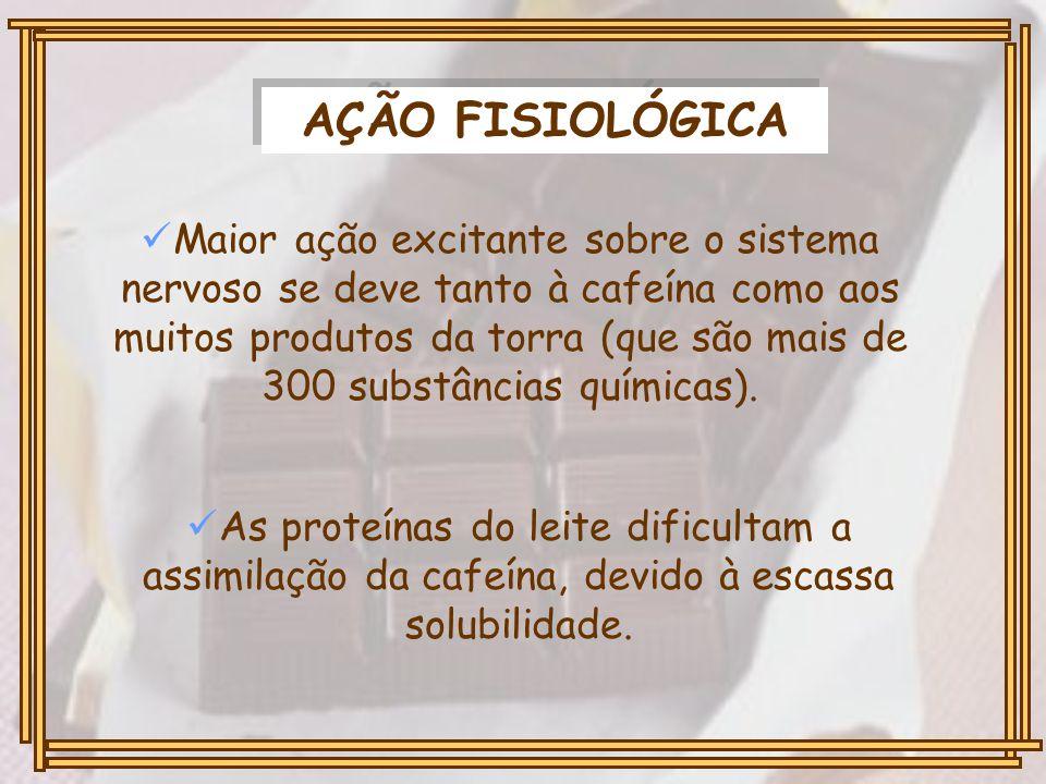 AÇÃO FISIOLÓGICA Maior ação excitante sobre o sistema nervoso se deve tanto à cafeína como aos muitos produtos da torra (que são mais de 300 substânci