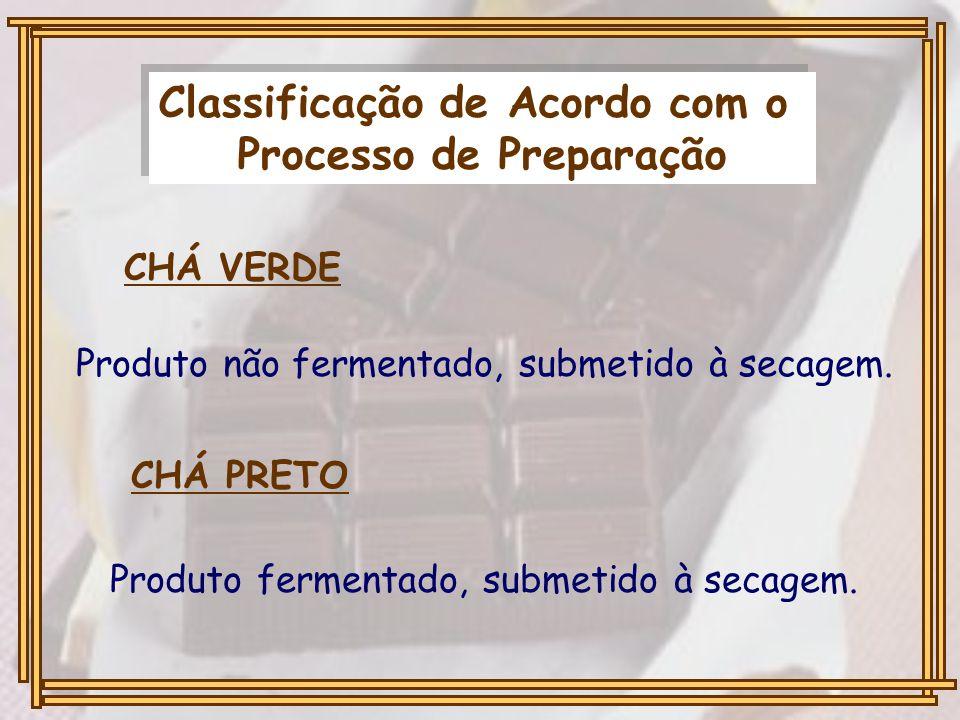 Classificação de Acordo com o Processo de Preparação Classificação de Acordo com o Processo de Preparação CHÁ VERDE Produto não fermentado, submetido à secagem.