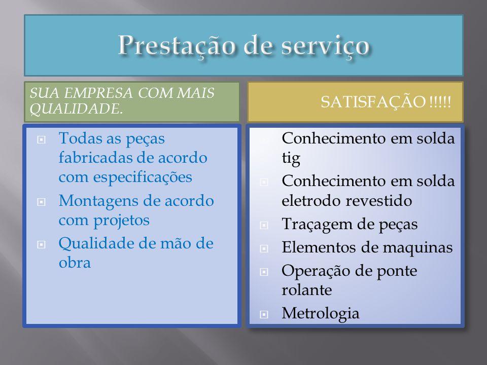 Weberth Edimirson Alves Santa luzia-MG B: São Benedito R: Piraquara-315 CEP: 33125-500