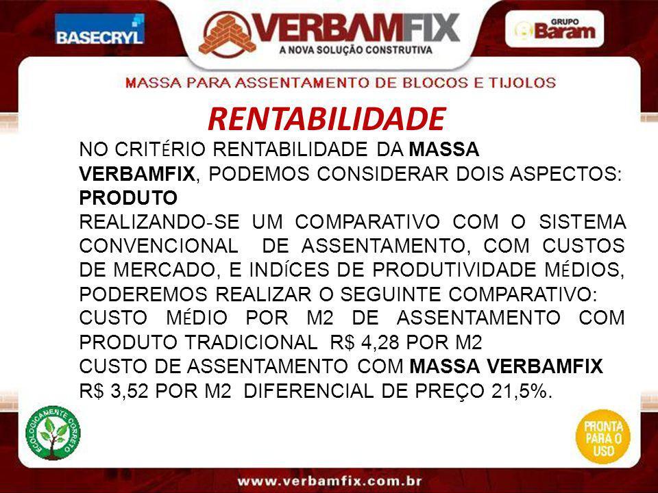 RENTABILIDADE NO CRIT É RIO RENTABILIDADE DA MASSA VERBAMFIX, PODEMOS CONSIDERAR DOIS ASPECTOS: PRODUTO REALIZANDO-SE UM COMPARATIVO COM O SISTEMA CON