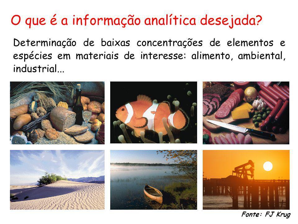 O que é a informação analítica desejada? Determinação de baixas concentrações de elementos e espécies em materiais de interesse: alimento, ambiental,