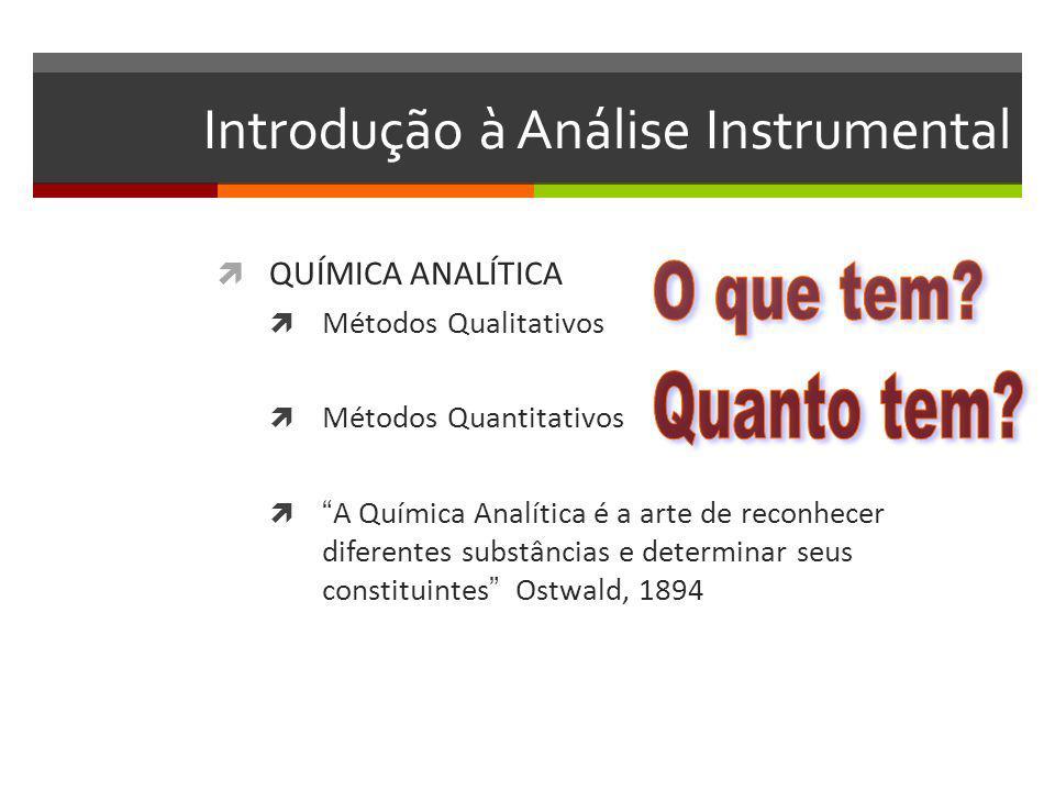 Introdução à Análise Instrumental QUÍMICA ANALÍTICA Métodos Qualitativos Métodos Quantitativos A Química Analítica é a arte de reconhecer diferentes s