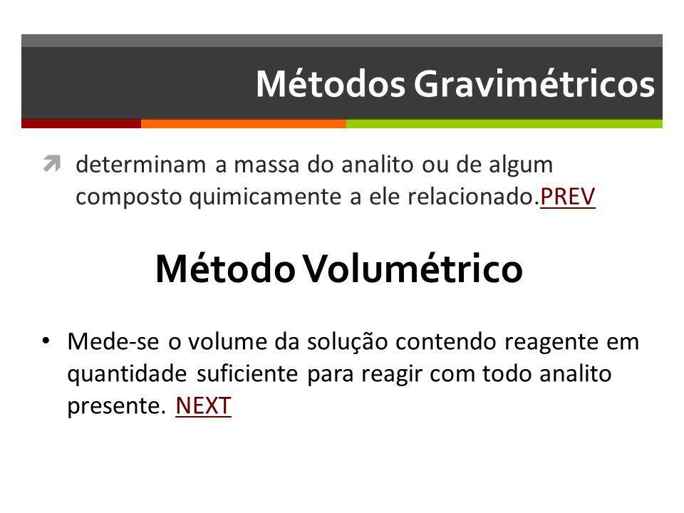 Métodos Gravimétricos determinam a massa do analito ou de algum composto quimicamente a ele relacionado.PREVPREV Método Volumétrico Mede-se o volume d