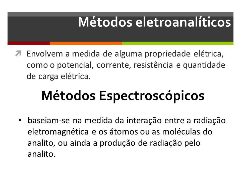 Métodos eletroanalíticos Envolvem a medida de alguma propriedade elétrica, como o potencial, corrente, resistência e quantidade de carga elétrica. Mét