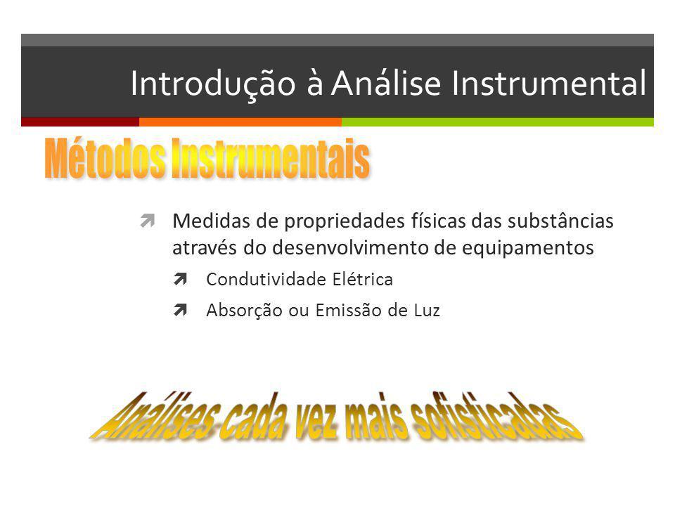 Introdução à Análise Instrumental Medidas de propriedades físicas das substâncias através do desenvolvimento de equipamentos Condutividade Elétrica Ab