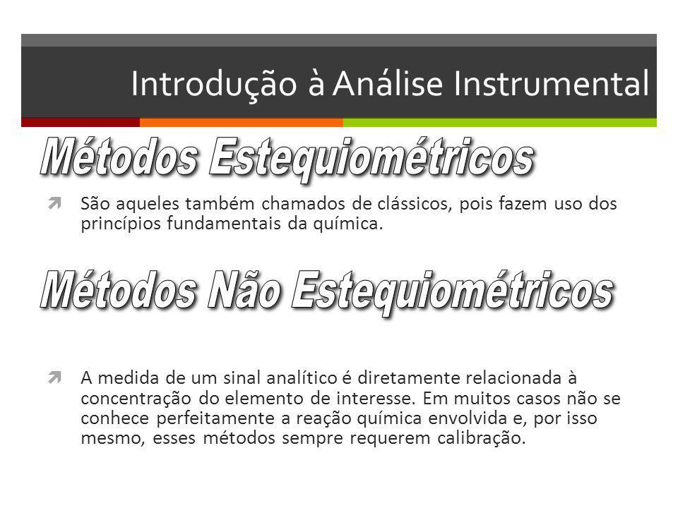 Introdução à Análise Instrumental São aqueles também chamados de clássicos, pois fazem uso dos princípios fundamentais da química. A medida de um sina