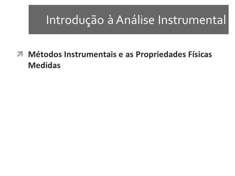 Introdução à Análise Instrumental Métodos Instrumentais e as Propriedades Físicas Medidas