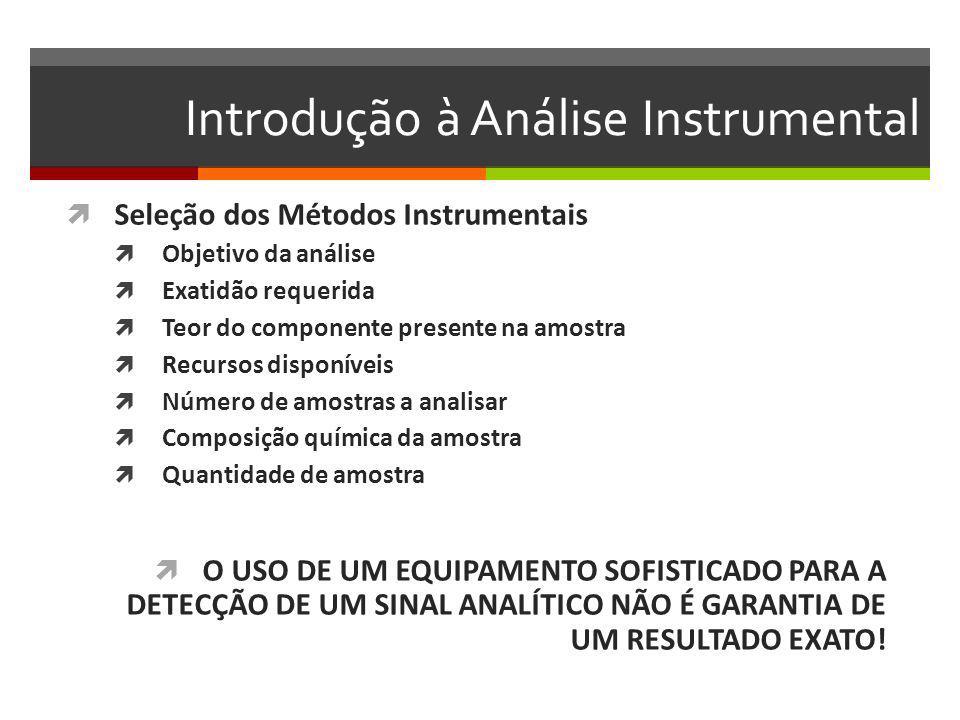 Introdução à Análise Instrumental Seleção dos Métodos Instrumentais Objetivo da análise Exatidão requerida Teor do componente presente na amostra Recu