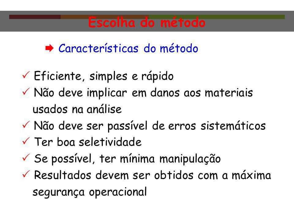 Escolha do método Características do método Eficiente, simples e rápido Não deve implicar em danos aos materiais usados na análise Não deve ser passív