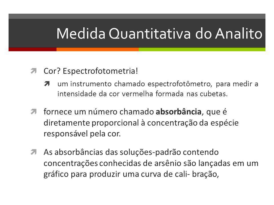 Medida Quantitativa do Analito Cor? Espectrofotometria! um instrumento chamado espectrofotômetro, para medir a intensidade da cor vermelha formada nas