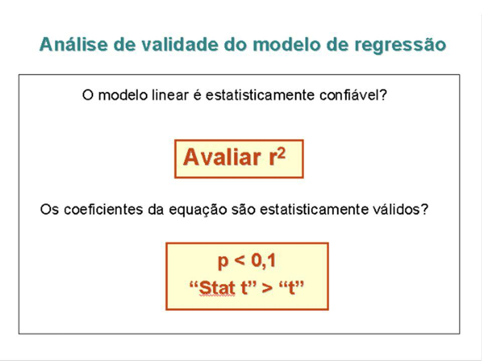 Estudar Analítica…..