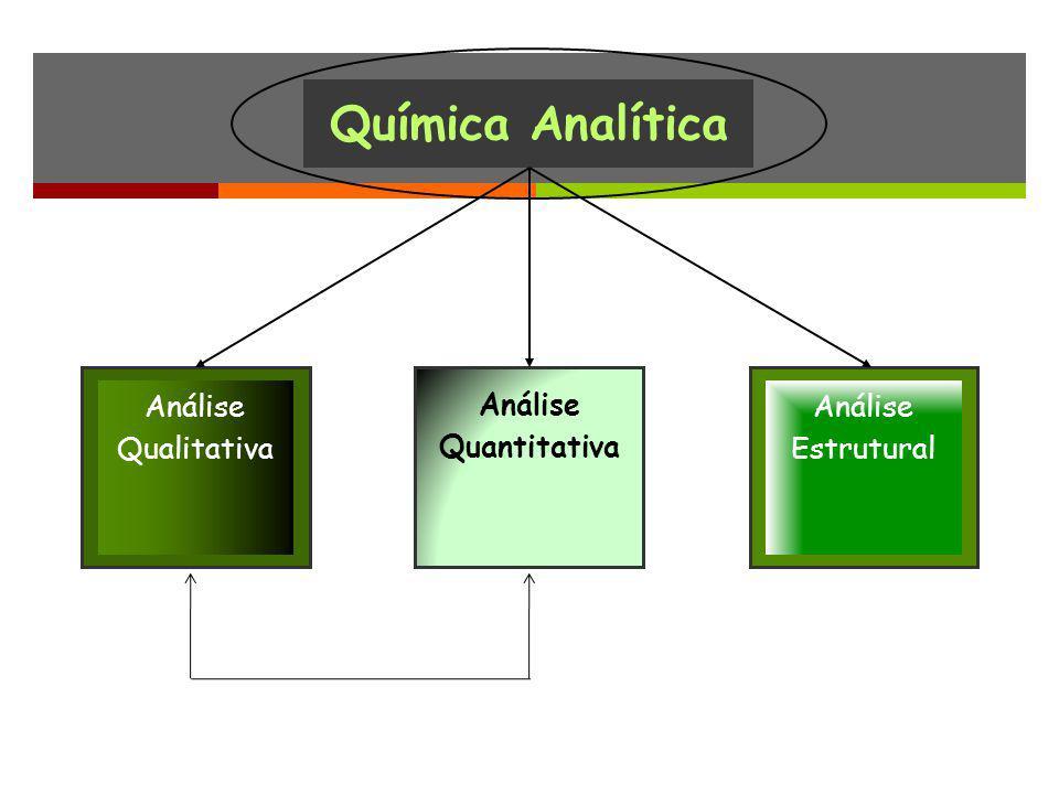 Química Analítica Análise Quantitativa Análise Estrutural Análise Qualitativa