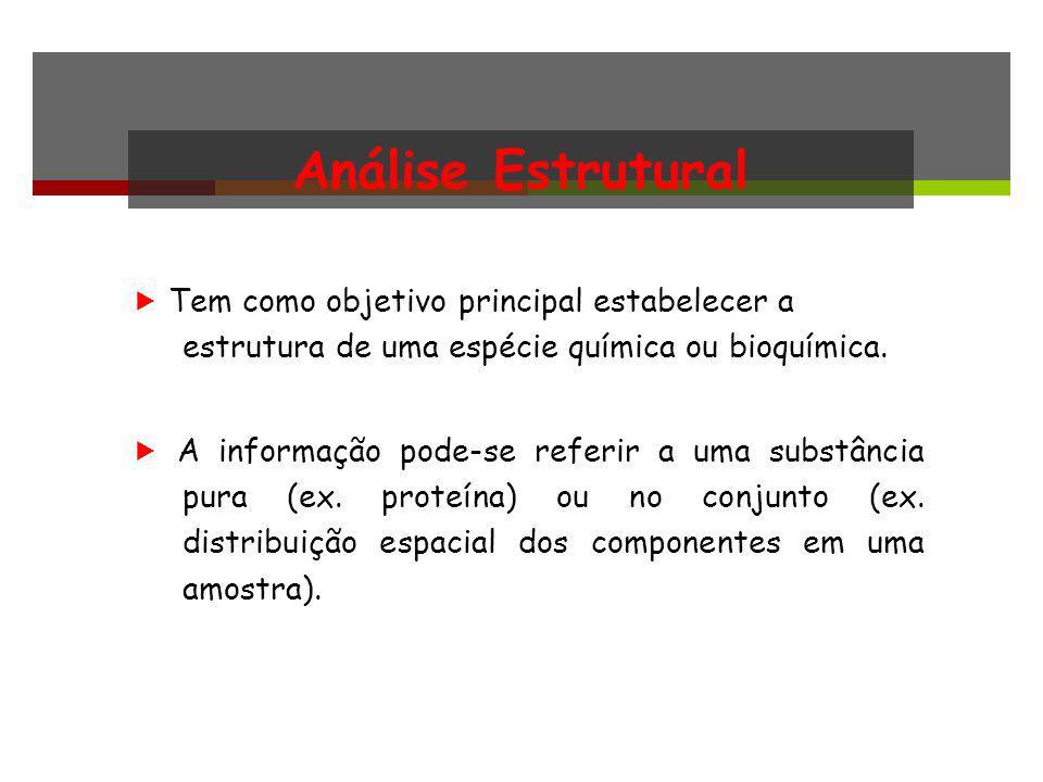 Análise Estrutural Tem como objetivo principal estabelecer a estrutura de uma espécie química ou bioquímica. A informação pode-se referir a uma substâ