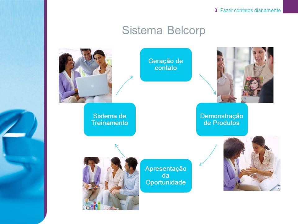 Geração de contato Demonstração de Produtos Apresentação da Oportunidade Sistema de Treinamento 3. Fazer contatos diariamente Sistema Belcorp