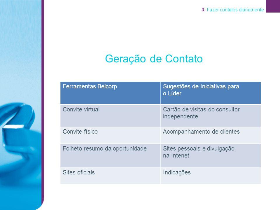 3. Fazer contatos diariamente Geração de Contato Ferramentas BelcorpSugestões de Iniciativas para o Líder Convite virtualCartão de visitas do consulto