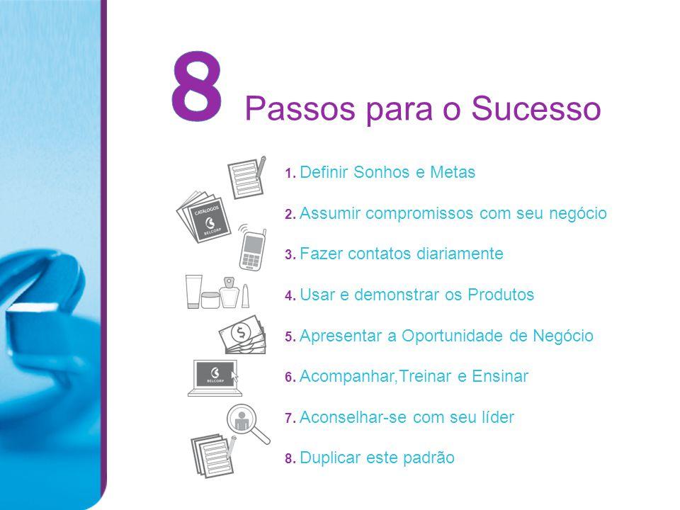 Passos para o Sucesso 1. Definir Sonhos e Metas 2. Assumir compromissos com seu negócio 3. Fazer contatos diariamente 4. Usar e demonstrar os Produtos