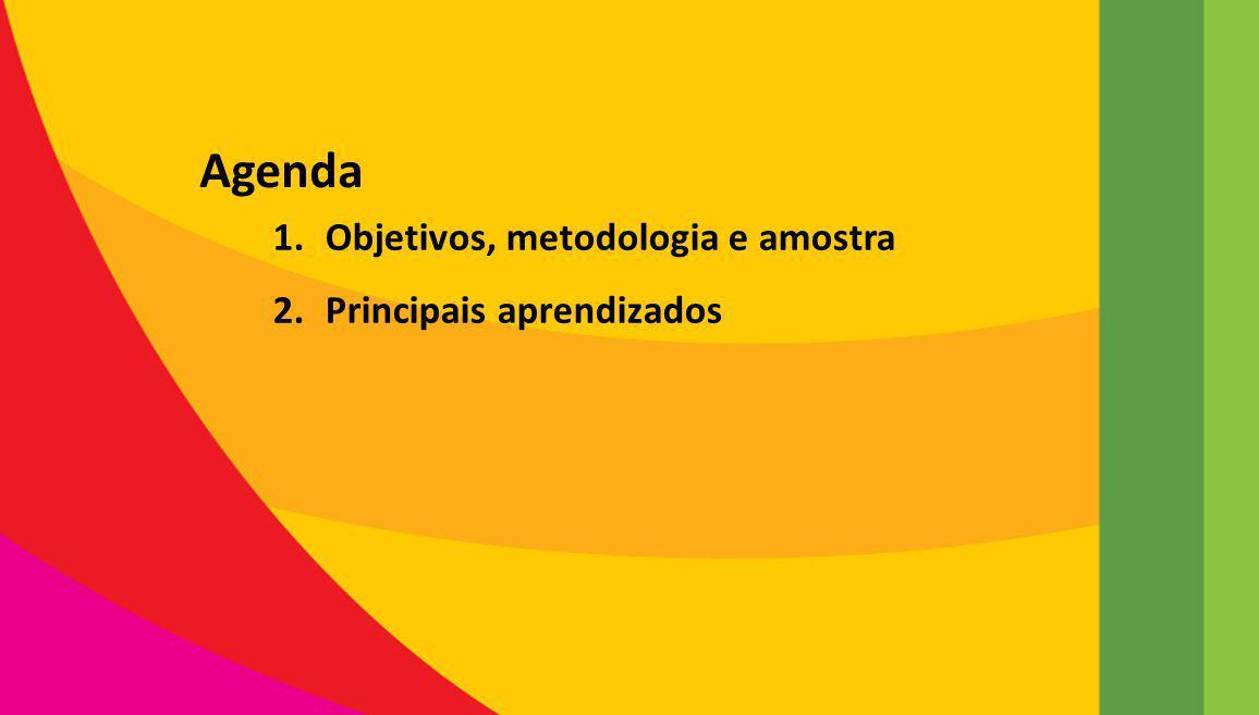 1.Objetivos, metodologia e amostra 2.Principais aprendizados Agenda